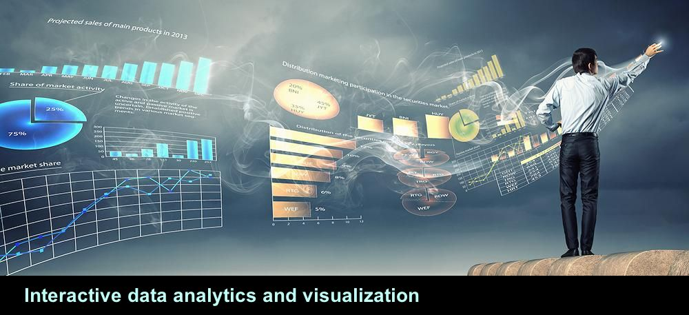 Interactive data analytics and visualization